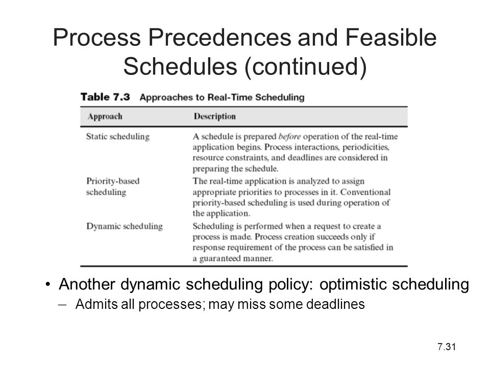 Process Precedences and Feasible Schedules (continued)
