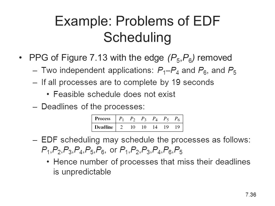 Example: Problems of EDF Scheduling