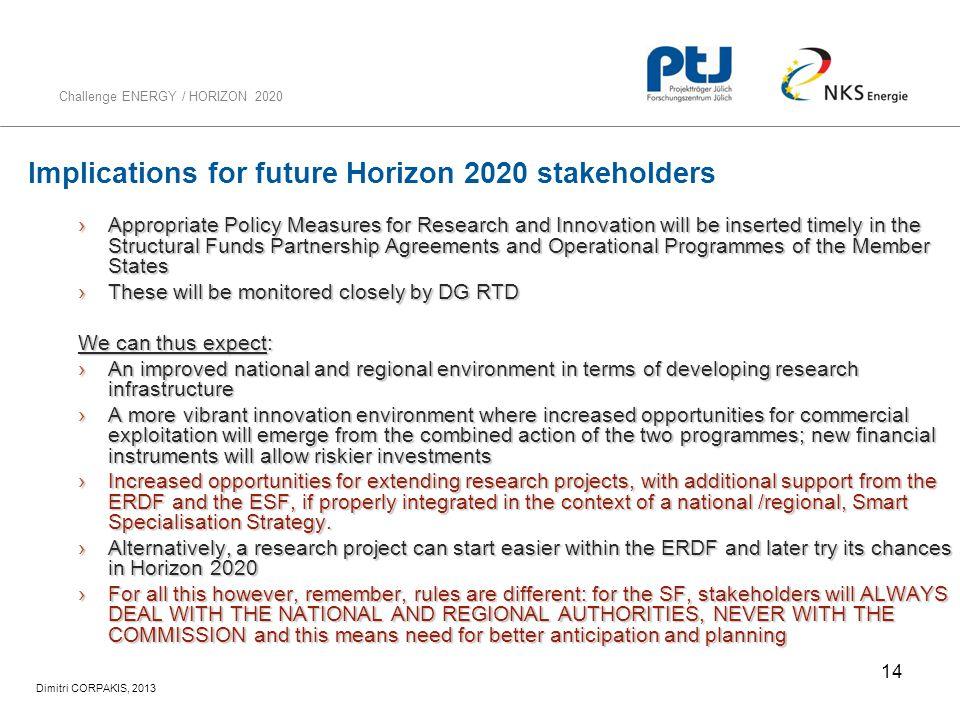 Implications for future Horizon 2020 stakeholders