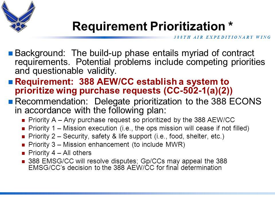 Requirement Prioritization *
