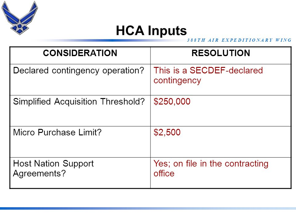 HCA Inputs CONSIDERATION RESOLUTION Declared contingency operation