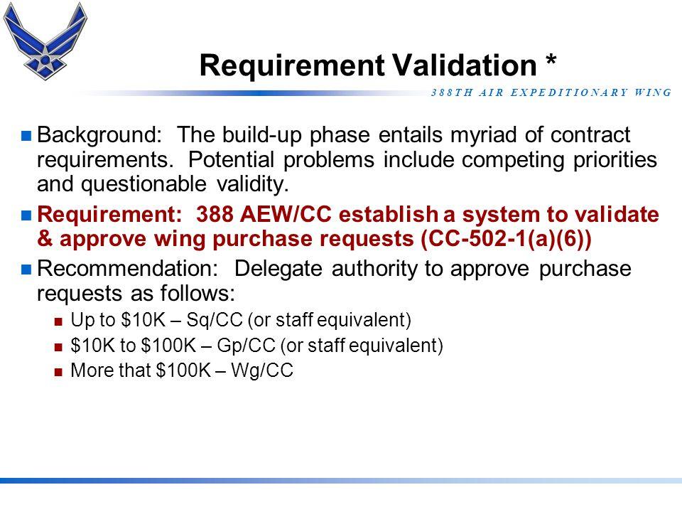 Requirement Validation *