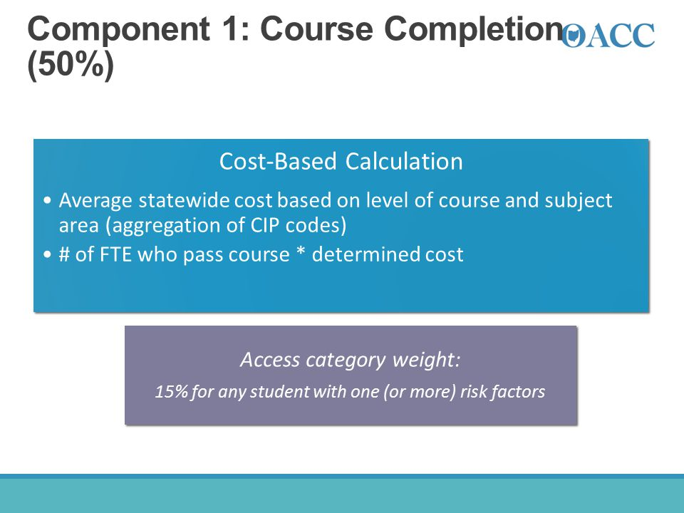 Component 1: Course Completion (50%)