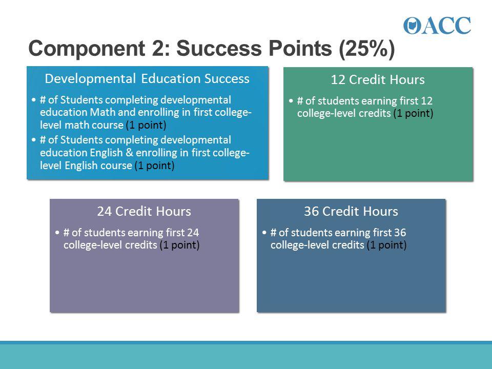 Component 2: Success Points (25%)