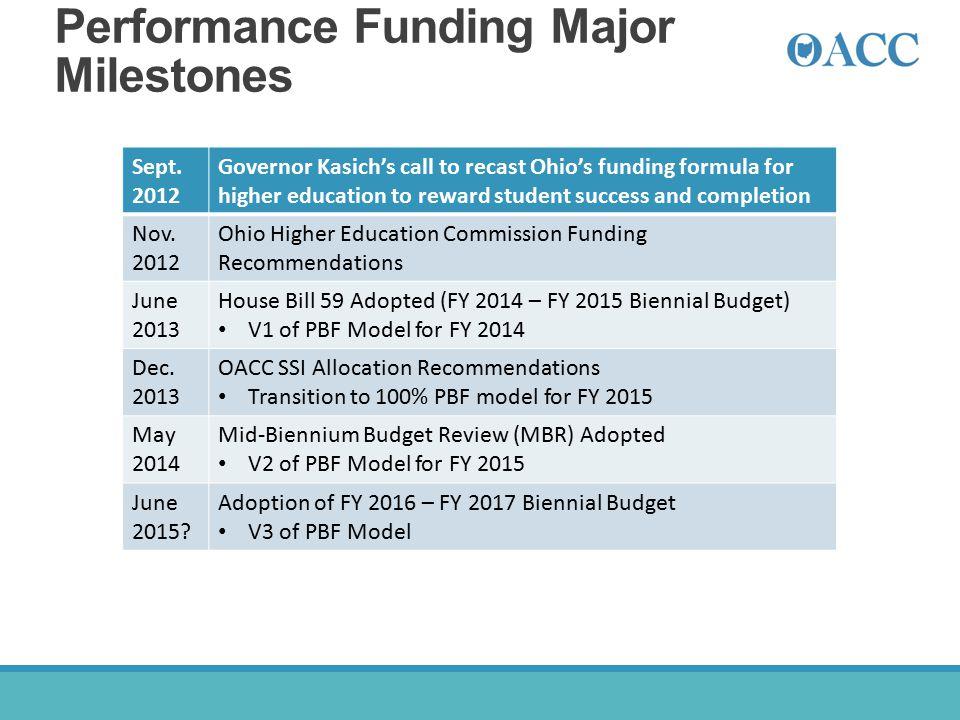 Performance Funding Major Milestones