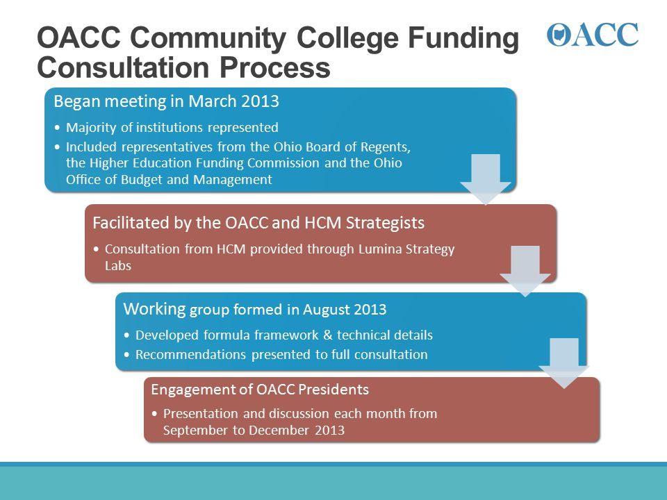 OACC Community College Funding Consultation Process