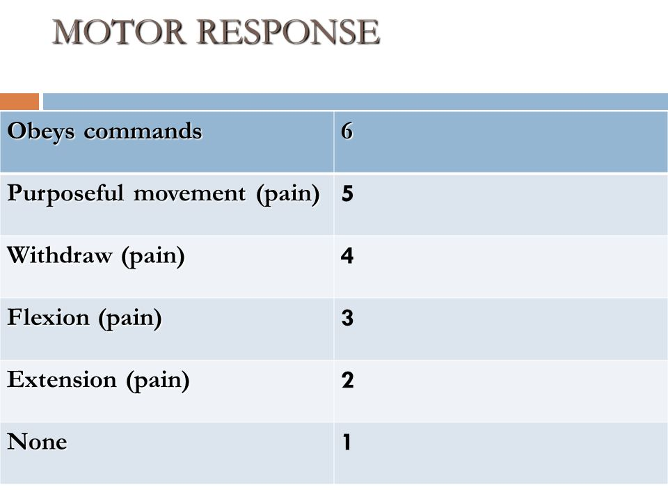 MOTOR RESPONSE Obeys commands 6 Purposeful movement (pain) 5