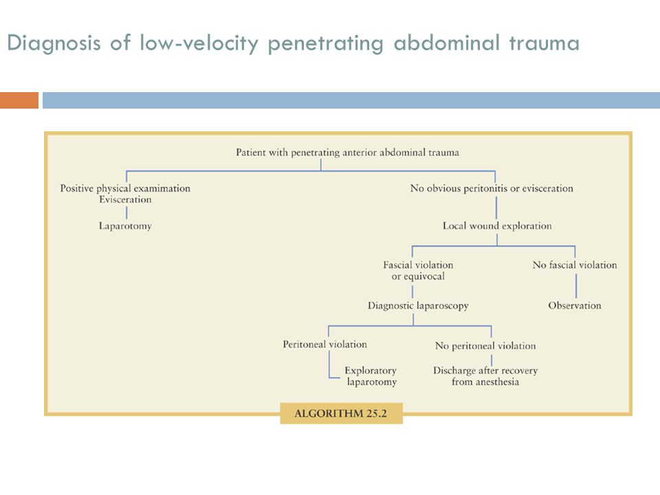 Diagnosis of low-velocity penetrating abdominal trauma