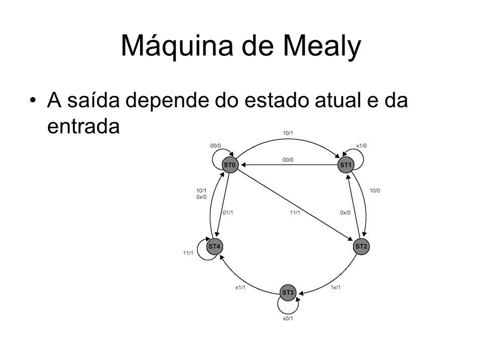 Máquina de Mealy A saída depende do estado atual e da entrada