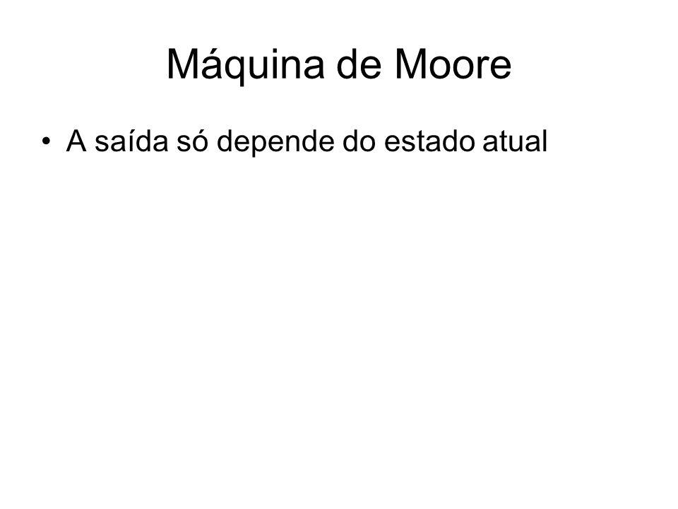 Máquina de Moore A saída só depende do estado atual