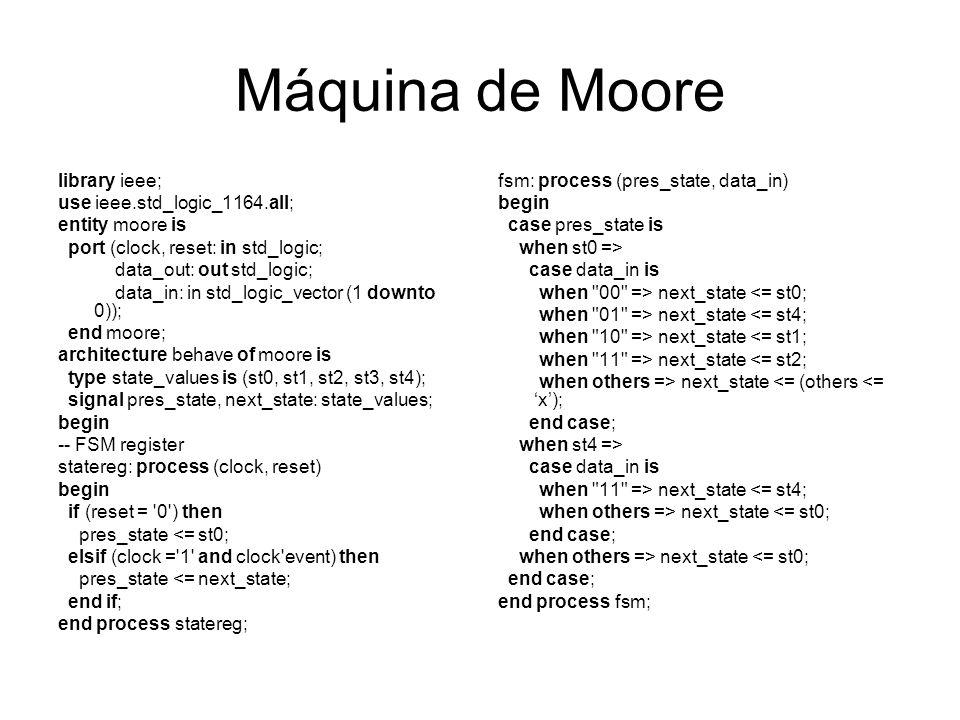 Máquina de Moore library ieee; use ieee.std_logic_1164.all;