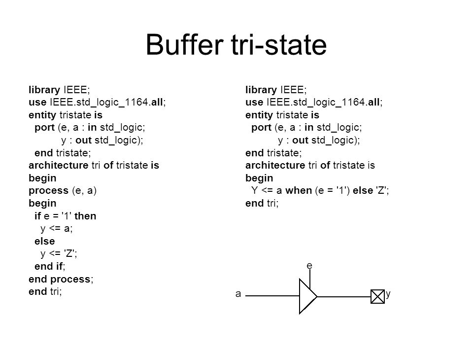 Buffer tri-state library IEEE; use IEEE.std_logic_1164.all;