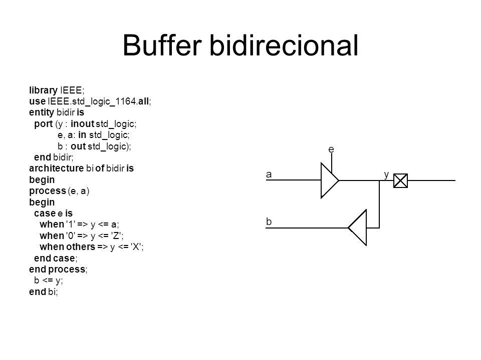 Buffer bidirecional library IEEE; use IEEE.std_logic_1164.all;
