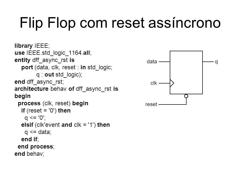 Flip Flop com reset assíncrono