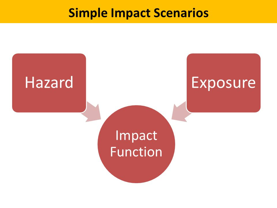 Simple Impact Scenarios