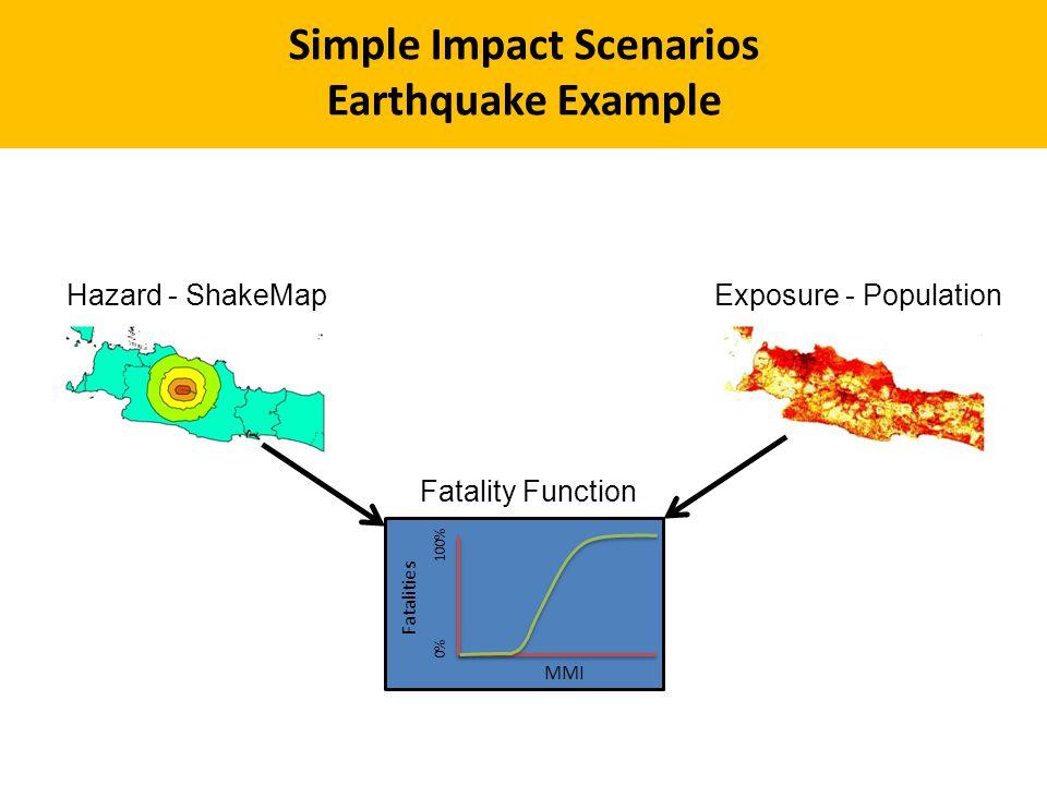 Simple Impact Scenarios Earthquake Example