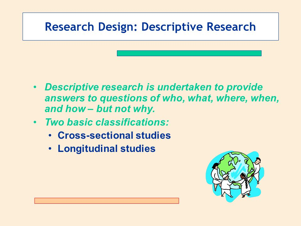 what is descriptive research One of the goals of science is description (other goals include prediction and  explanation) descriptive research methods are pretty much as.