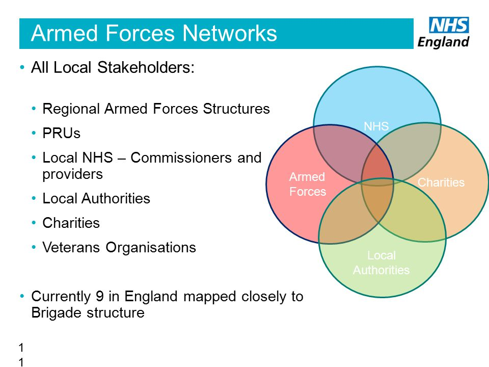 Armed Forces Networks All Local Stakeholders: