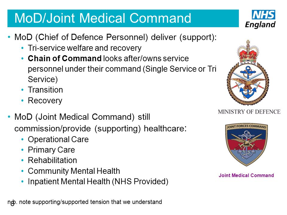 MoD/Joint Medical Command