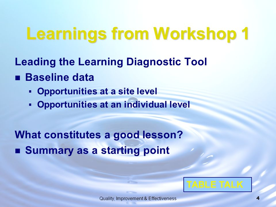 Learnings from Workshop 1