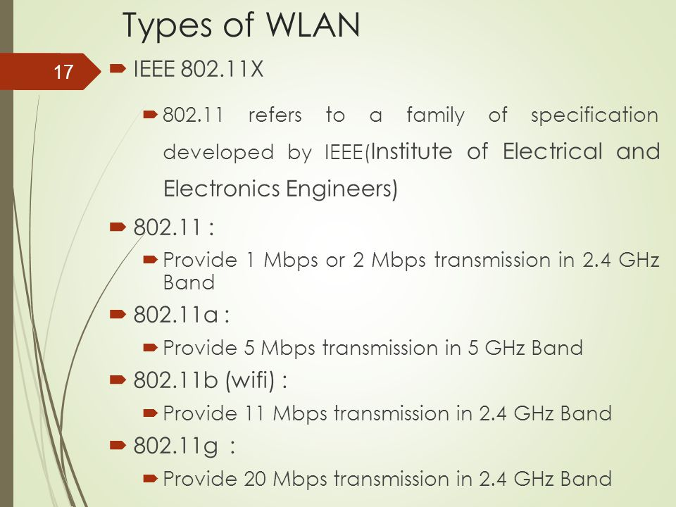 Types of WLAN IEEE 802.11X 802.11 : 802.11a : 802.11b (wifi) :