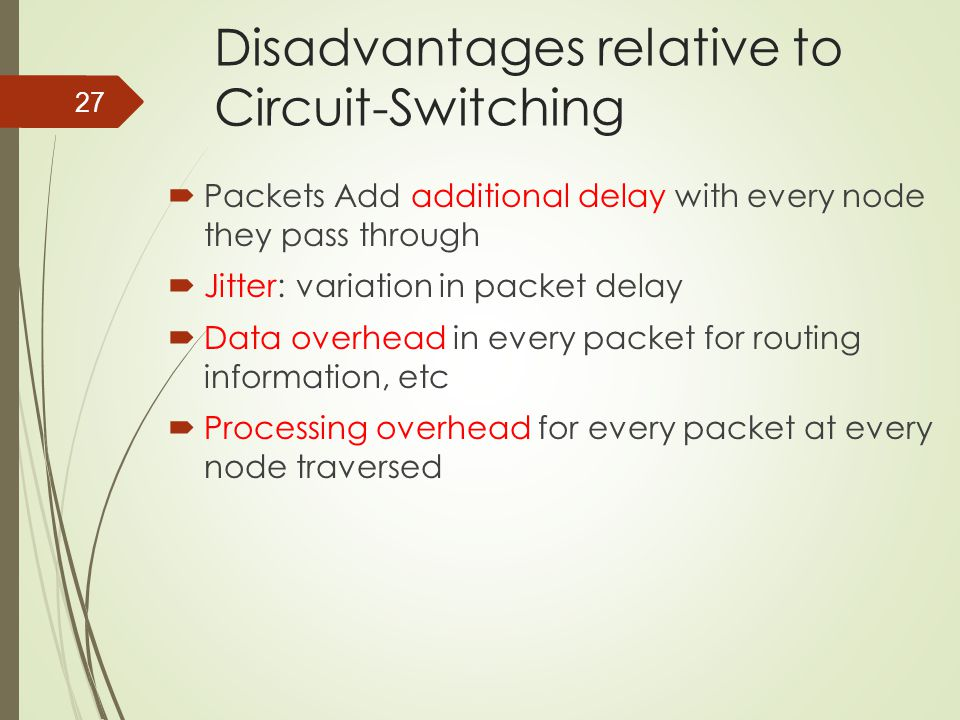 Disadvantages relative to Circuit-Switching