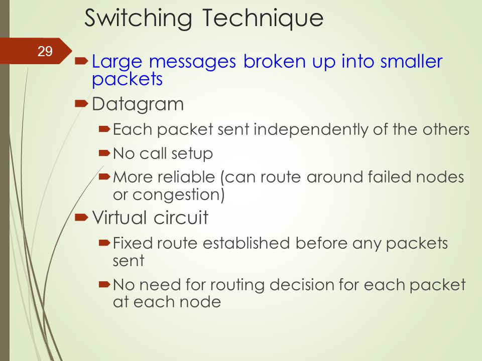Switching Technique Large messages broken up into smaller packets