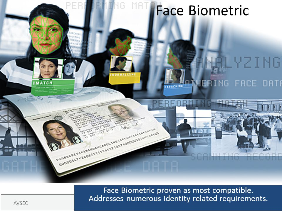 Face Biometric Face Biometric proven as most compatible.