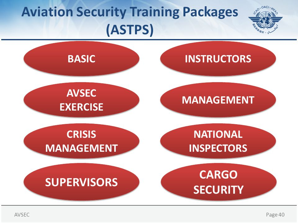 Aviation Security Training Packages (ASTPS)