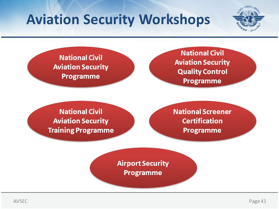 Aviation Security Workshops