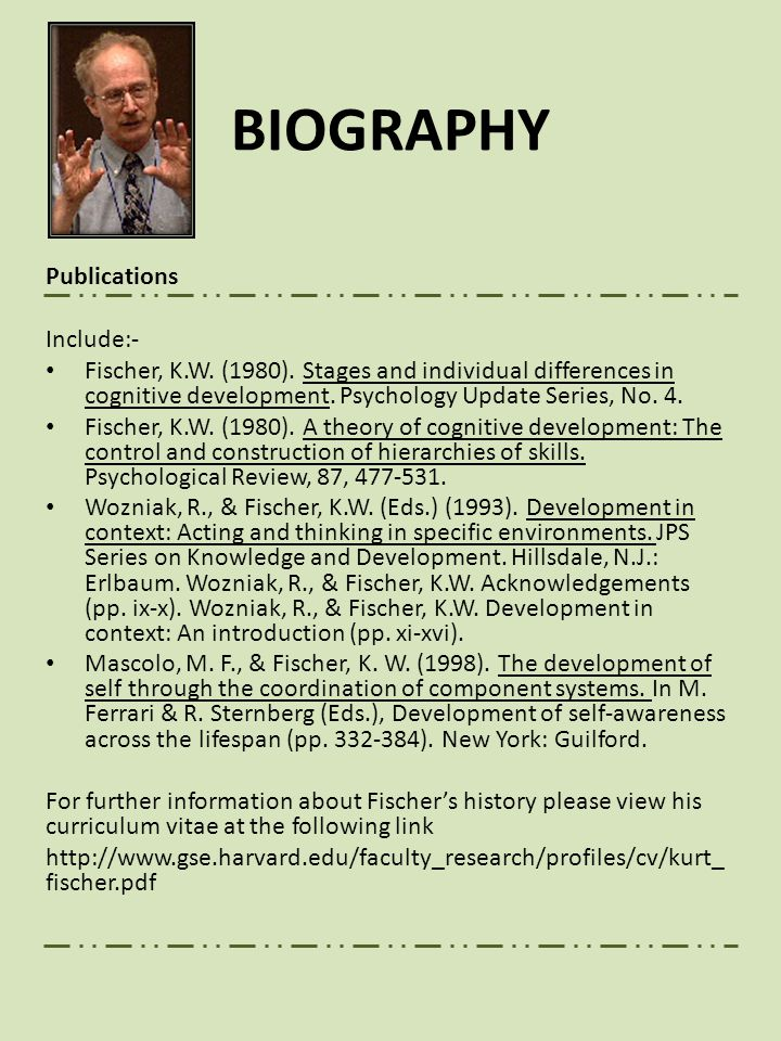 BIOGRAPHY Publications Include:-