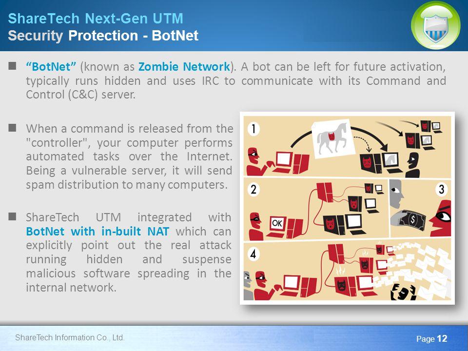 ShareTech Next-Gen UTM Security Protection - BotNet
