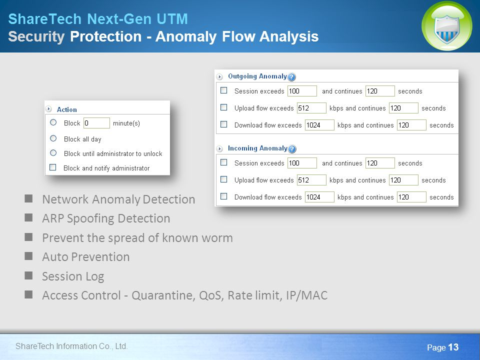 ShareTech Next-Gen UTM Security Protection - Anomaly Flow Analysis