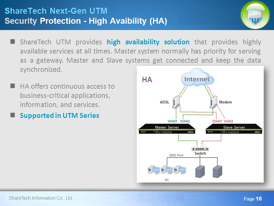 ShareTech Next-Gen UTM Security Protection - High Avaibility (HA)