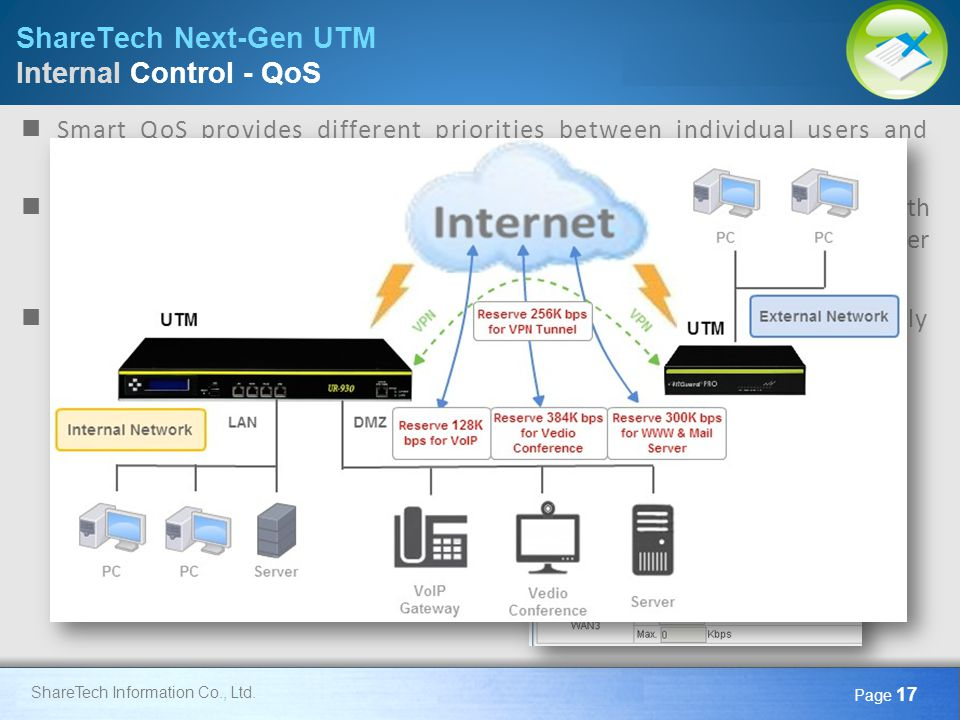 ShareTech Next-Gen UTM Internal Control - QoS