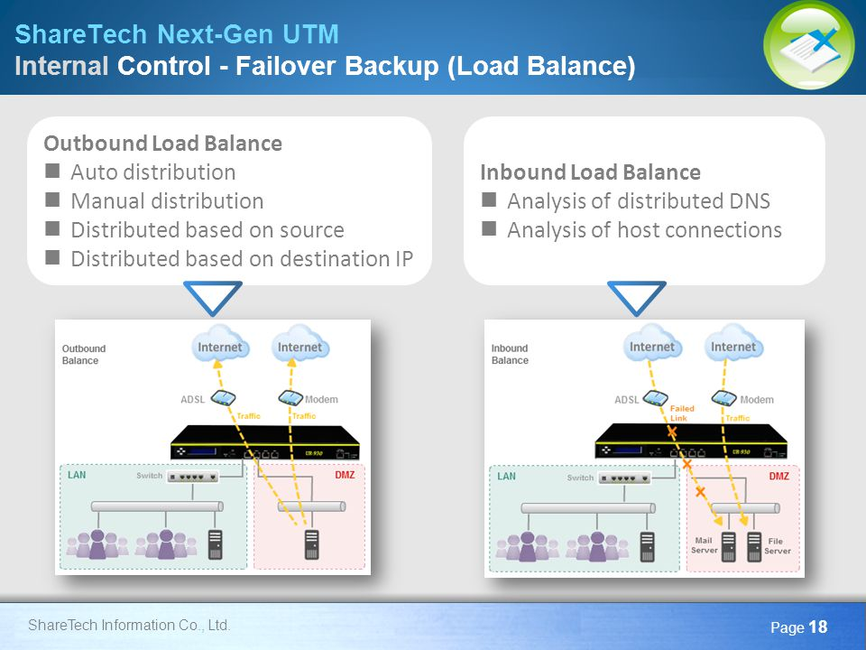 ShareTech Next-Gen UTM Internal Control - Failover Backup (Load Balance)