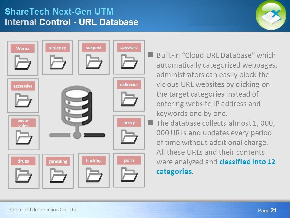 ShareTech Next-Gen UTM Internal Control - URL Database