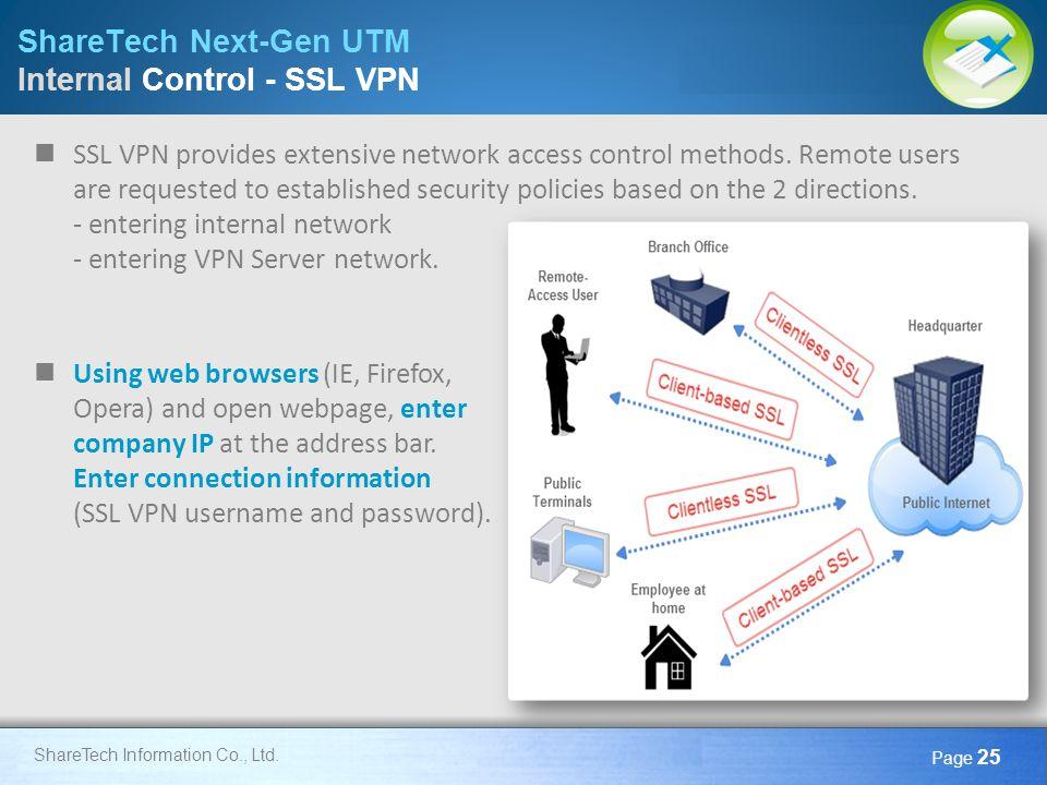 ShareTech Next-Gen UTM Internal Control - SSL VPN