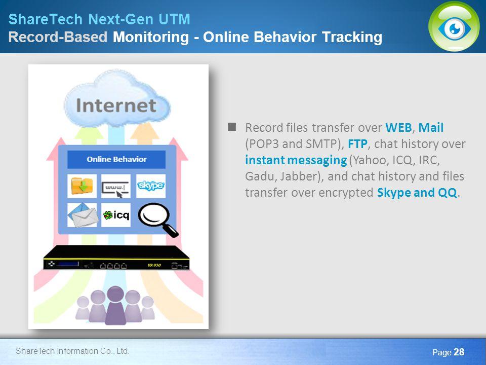 ShareTech Next-Gen UTM Record-Based Monitoring - Online Behavior Tracking