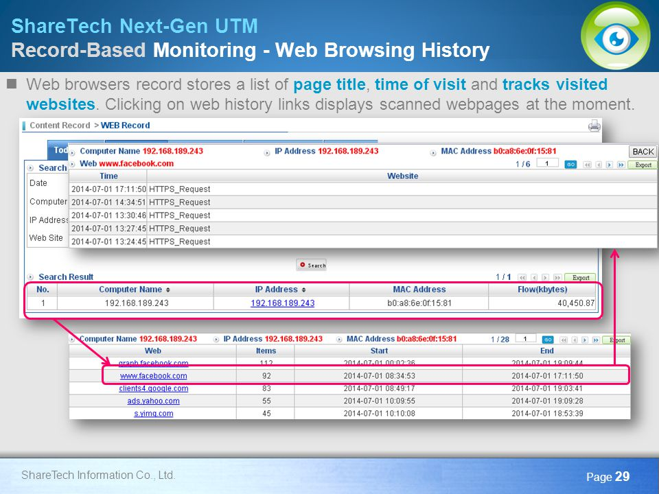 ShareTech Next-Gen UTM Record-Based Monitoring - Web Browsing History