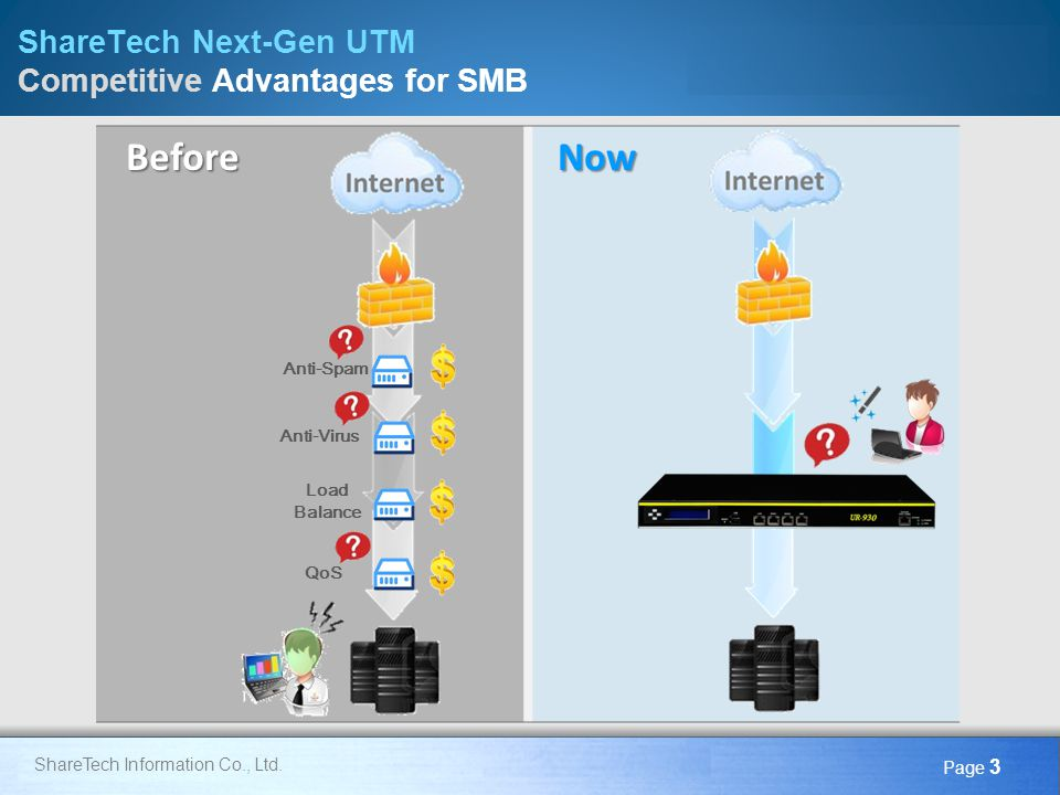 ShareTech Next-Gen UTM Competitive Advantages for SMB