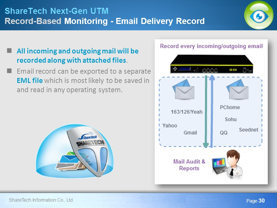 ShareTech Next-Gen UTM Record-Based Monitoring - Email Delivery Record