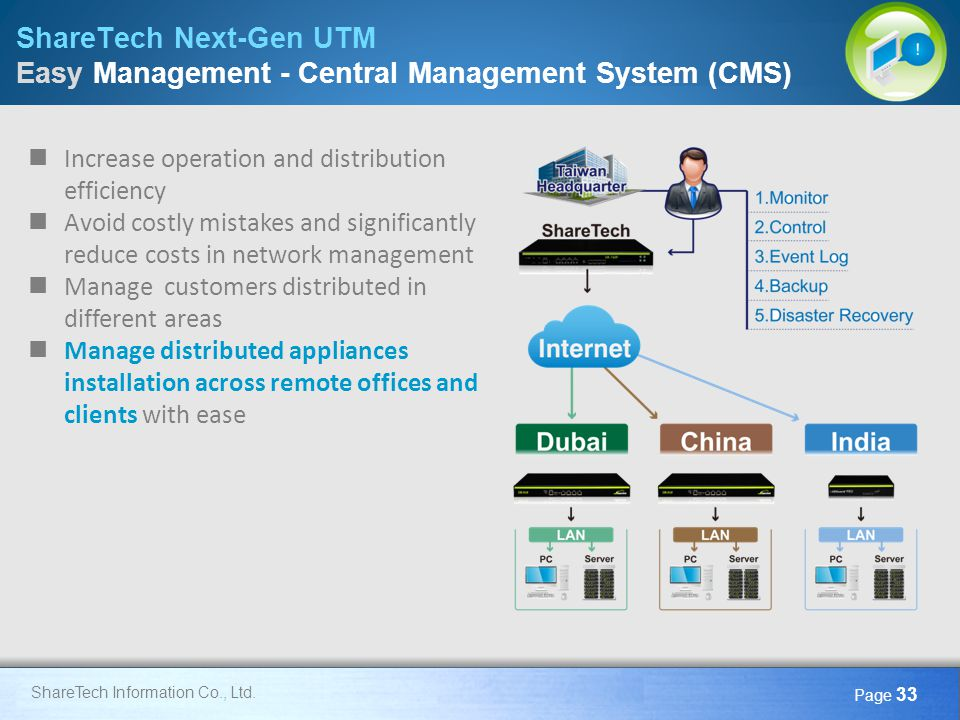 ShareTech Next-Gen UTM Easy Management - Central Management System (CMS)