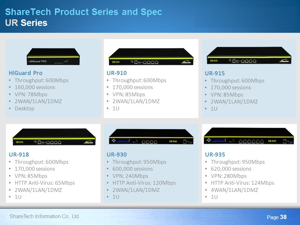 ShareTech Product Series and Spec UR Series