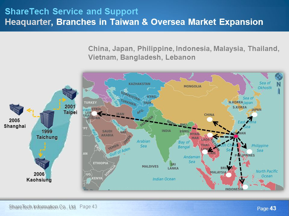ShareTech Service and Support Heaquarter, Branches in Taiwan & Oversea Market Expansion