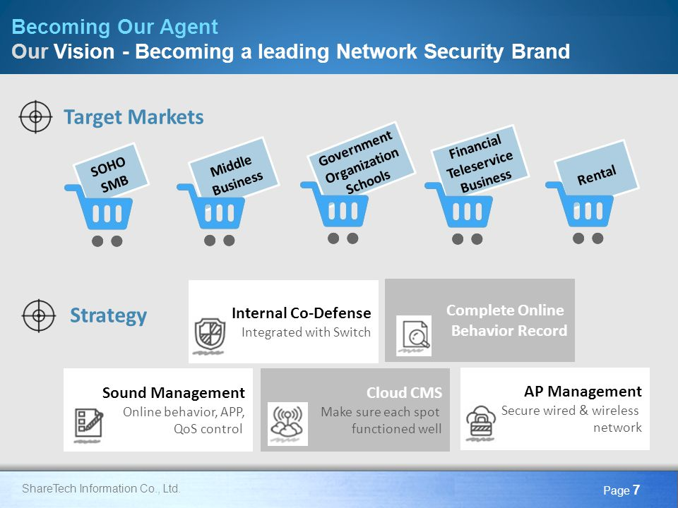 Target Markets Strategy