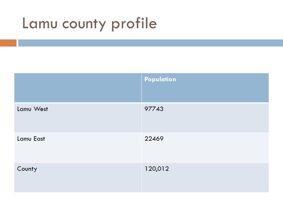 Lamu county profile Population Lamu West 97743 Lamu East 22469 County