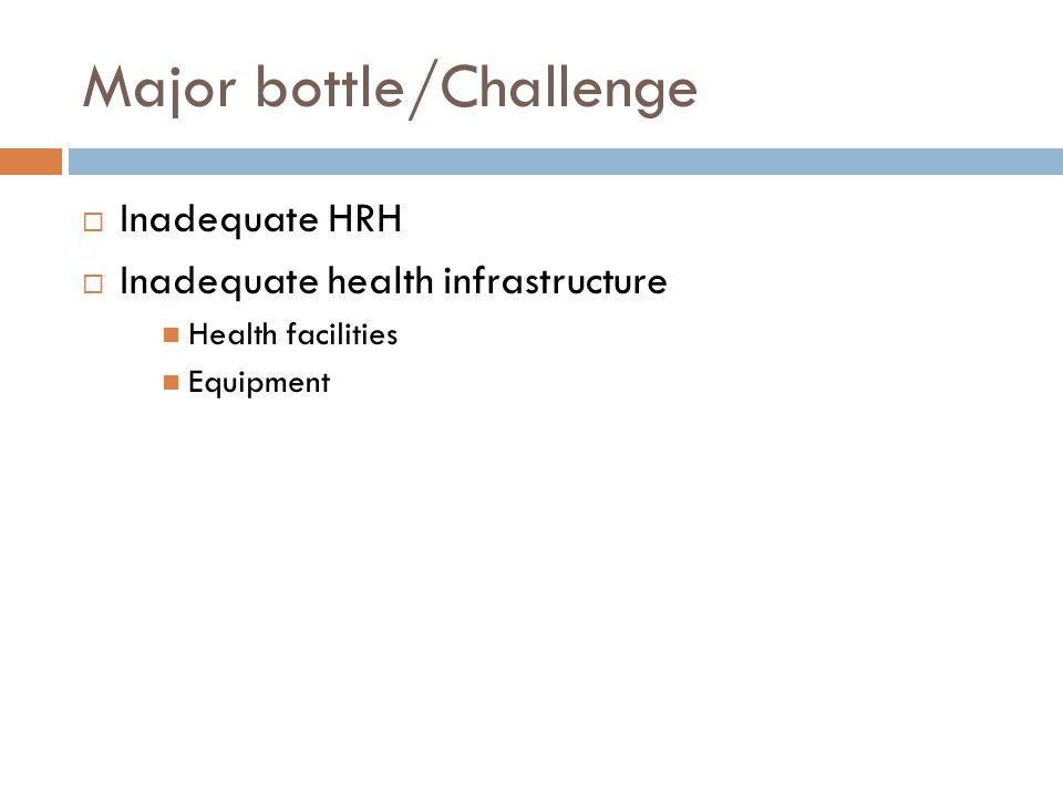 Major bottle/Challenge