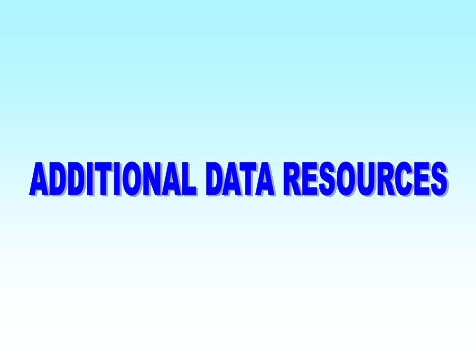 ADDITIONAL DATA RESOURCES