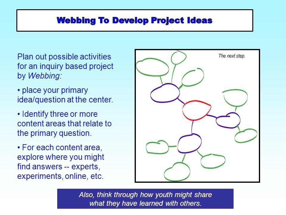 Webbing To Develop Project Ideas